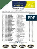 T01 Ordine Arrivo 2015