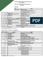 Ringkasan Rancangan Tahunan Pjk Tingkatan 3