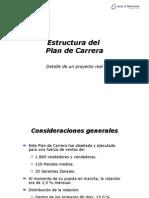 ESTRUCTURA PLAN DE CARRERA
