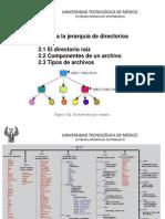 Jerarquia de Directorios Linux