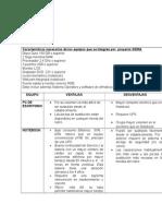 Caracteristicas Vent y Desv. PC y Notebook