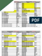 201426104424_GREAT Tool_v1_Indonesia - Update Feb 2014
