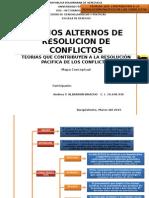 ANDREA Y. ALBARRAN BRACHO.-Resolucion Pacifica Conflictos