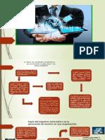 Papel del ingeniero informático en la generación de servicio en una organización