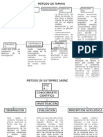 Mapa Conceptual Etica JURIDICA
