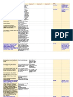 Bernheim's Grading Rubric - Sheet1-1