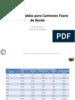 4.6 Graficas y Tablas Para Camiones Fuera de Borda (2)
