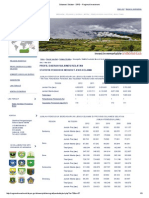 Sulawesi Selatan - SIPID - Regional Investment
