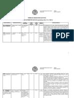UNL-Nómina de Asignaturas Electivas-primer Cuatrimestre 2015.PDF
