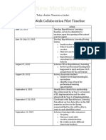learning walk collaboration pilot timeline