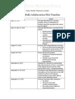 learning walk collaboration pilot timeline
