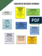 Diagnóstico de Clima Organizacional en La Escuela . Esquema