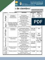 INTA -Calendario de Siembra