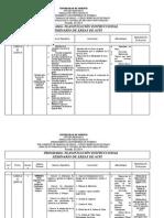 Planificación Instruccional MODELO Taller EhdAV APAP UDO