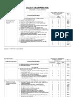 Kriteria Ketuntasan Minimal2012-2013
