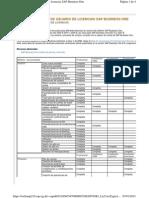 Matriz de Licenciamiento Vigente Enero 2011 v1 0