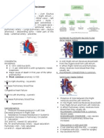 Pediatric Nursing Reviewer Cardiovascular