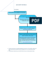 REIMBURSEMENTS ( PAY & CLAIM).pdf