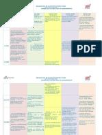 Planificação Semana da Leitura no Agr. António Granjo