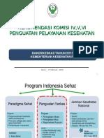Presentasi Komisi IV,V,Vi