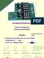 09 Electronics