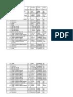 Lista Manuale Reeditare 2015