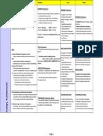 TOGAF9_CheatSheet_Part II.pdf