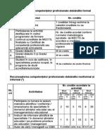 Criterii de Evaluare Și Activități Din Domeniul FORMAL Și INFORMAL