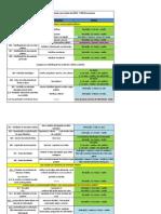 Código Penal (RESUMO) - TJSP/2015.pdf