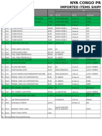 Copy of Shipment Status