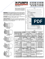 Industrial Pumps Data and Pump Descriptions from March Pump