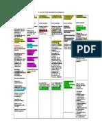 6.-ESQUEMA-TEMA 6-funciones CGPJ (2)