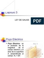 Ley de Gauss- Resumen