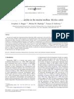 Toxicity of Tributyltin in the Marine Mollusc Mytilus Edulis