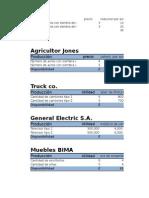 Tablas de Datos Ejercicios de Programacion Lineal Metodo Grafico