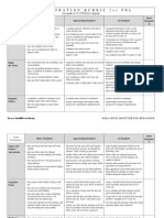 The example of Collaboration Rubric CCSS