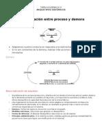 Arquetipos Sistemicos-RUIZ RAMOS