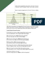 Personal Pronouns Digunakan Untuk Menggantikan Orang Tertentu
