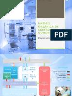 Arquitectura Unidad Organica de Centro Quirurgico