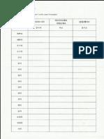 Coreano1_ i Verbi Irregolari