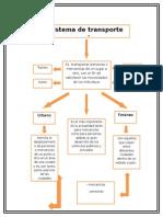 Mapa Conceptual Sistemas de Transporte