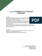 Emissivity Table