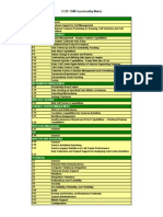 Request For Proposal or RFP sample