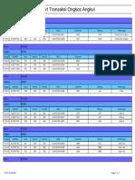 Transaksi Ongkos Angkut.pdf