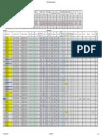 ROGC Status ..pdf