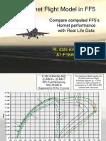 F-18C FM