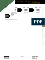 Section_B_23_Series.pdf