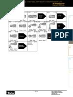 Section_B_30_Series.pdf