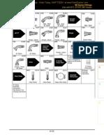 Section_B_88_Series.pdf