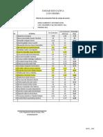 Evaluacion Fianl de Campo de Accion Reforestación(1)